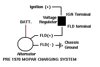 alternator wire connector with Electrical on P 0996b43f8037cc9e in addition Dodge Dakota 1997 Dodge Dakota Altenator Not Charging Battery likewise Maniford htr additionally Wiring Harness Automobile moreover Kawasaki Ninja Zx10r Lighting System Circuit And Headlight Schematic.